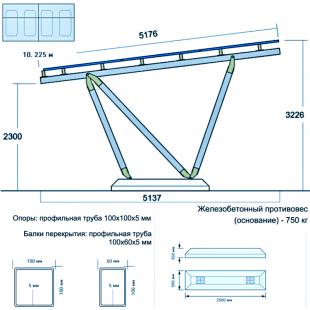 Модульний навіс ТРЕША™ для 4 автомобілів 10х5м (монтаж на противаги)